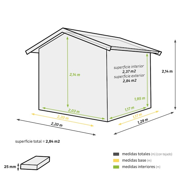 NUUK 2,84 m²