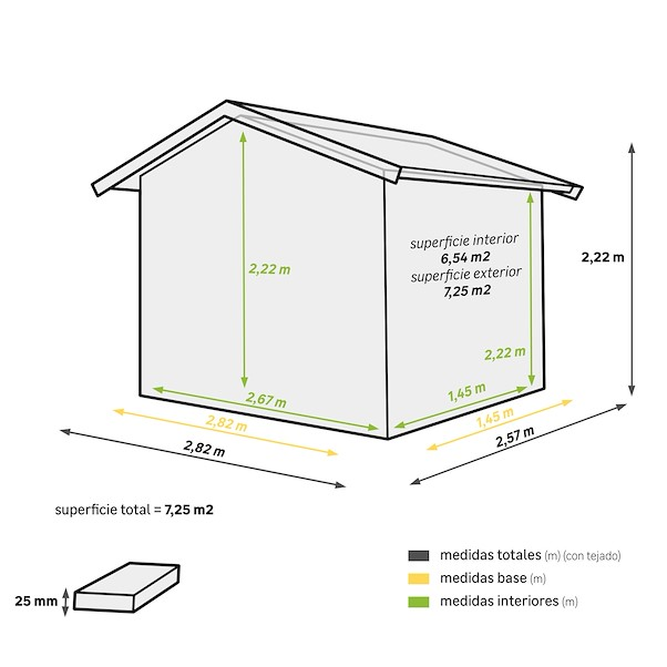 BJORN 7,25 m²